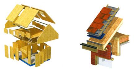 Energieneutraal bouwen bouwbedrijf van der meer for Energieneutraal bouwen